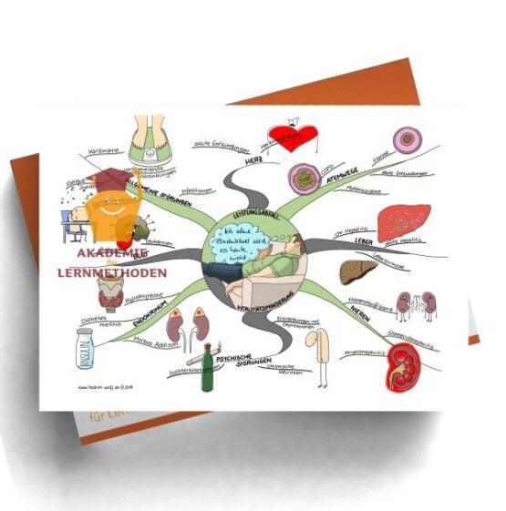 Mindmap zum Thema Leistungsabfall