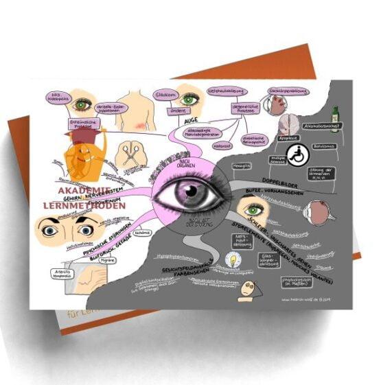 Sehstörungen nach Organen - nach Art der Störung