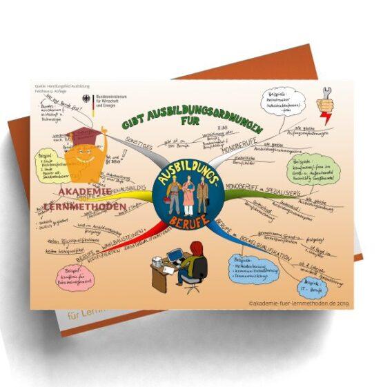 Mindmap zum Thema Ausbildungsberufe