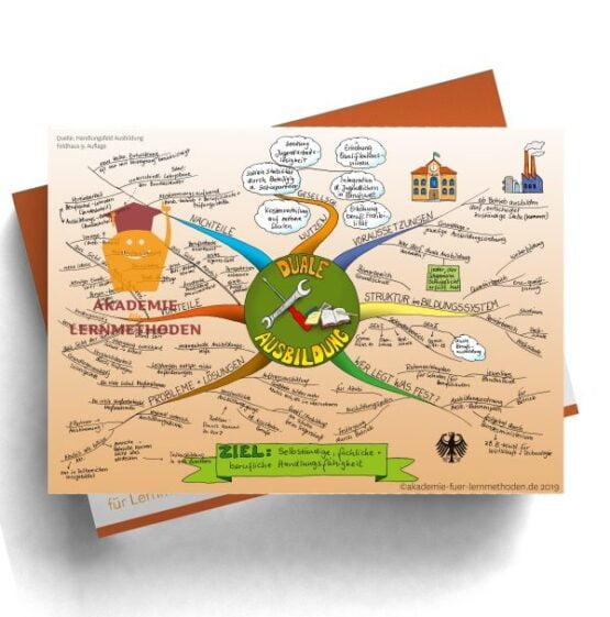 Mindmap zur Dualen Ausbildung