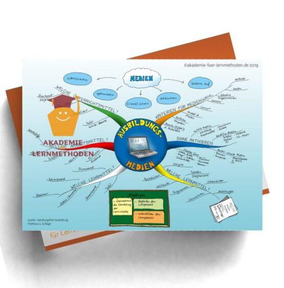Mindmap zum Thema Ausbildungsmedien