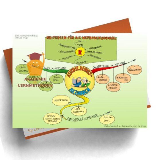 Mindmap für die AEVO über die Ausbildungsmethoden in der Übersicht