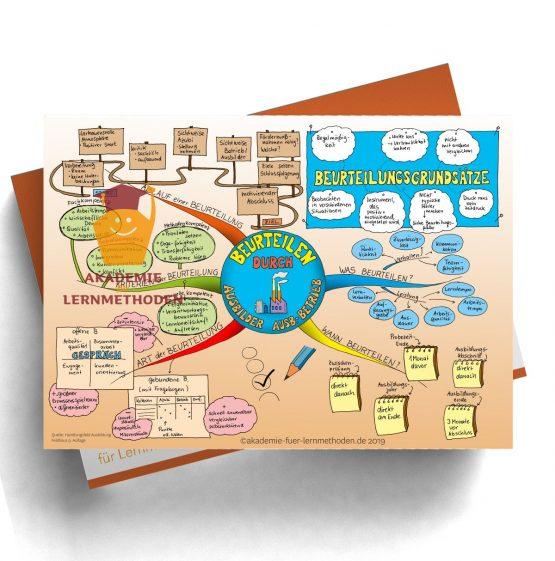Mindmap für die AEVO über die Beurteilung