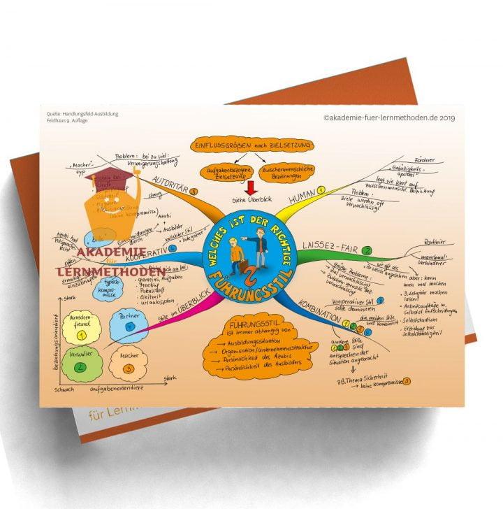 Mindmap für die AEVO über die verschiedenen Führungsstile