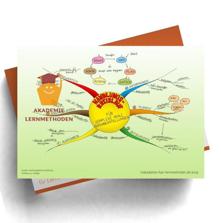 Mindmap für die AEVO über den Handlungskreislauf für komplexe Aufgaben