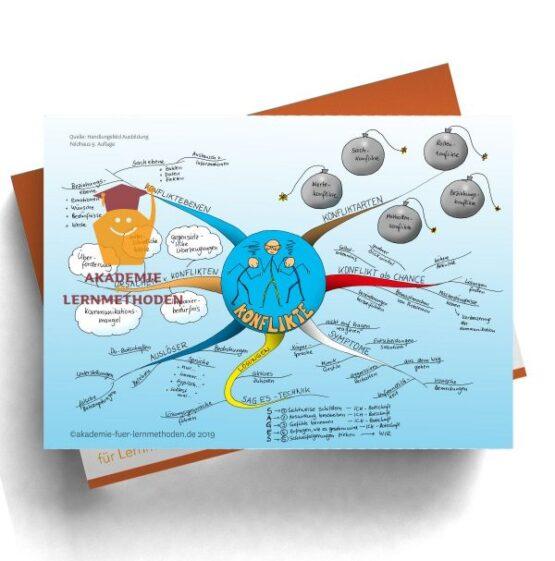 Mindmap für die AEVO über Konflikte in der Ausbildung