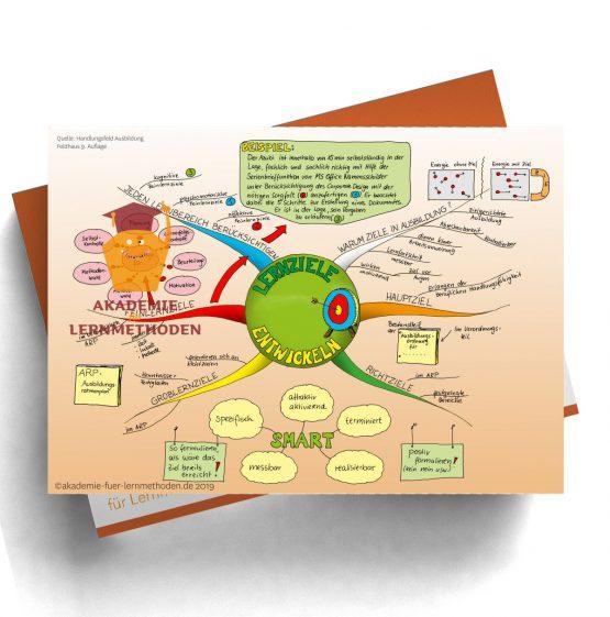 Mindmap für die AEVO über die Lernziele