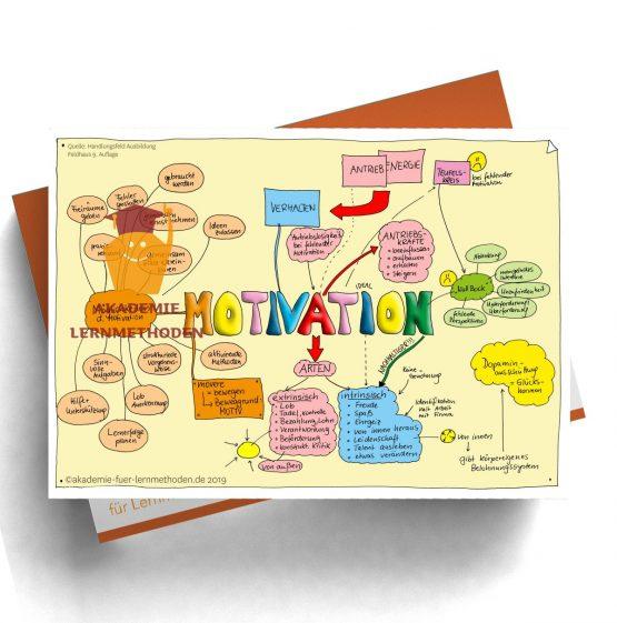 Kawa für die AEVO über Motivation