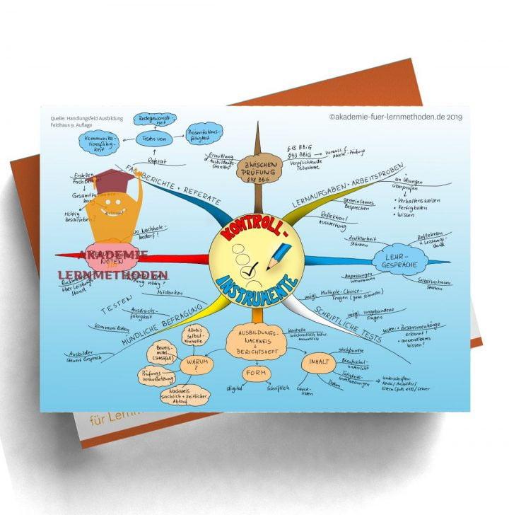 Mindmap für die AEVO über verschiedene Kontrollinstrumente für Azubis