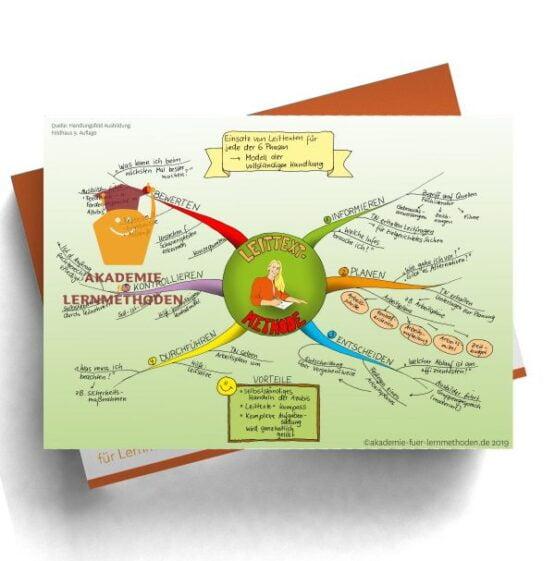 Mindmap für die AEVO über die Leittext-Methode