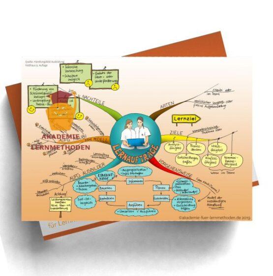 Mindmap für die AEVO über die Lernauftragsmethode