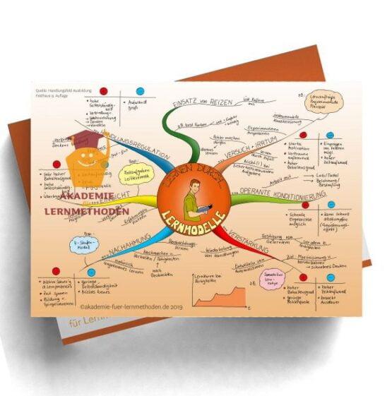 Mindmap für die AEVO über verschiedene Lernmodelle
