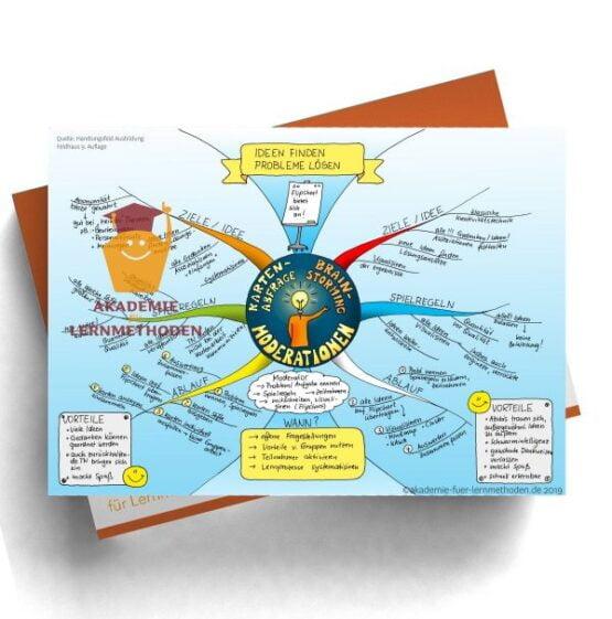 Mindmap für die AEVO über die Moderationsmethode