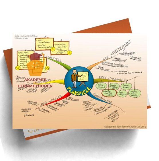 Mindmap für die AEVO über die Planspielmethode