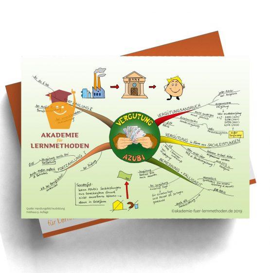 Mindmap für die AEVO über die Vergütung von Azubis
