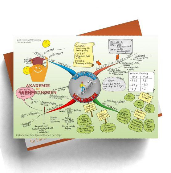Mindmap für die AEVO über das Verkürzen oder Verlängern einer Ausbildung.