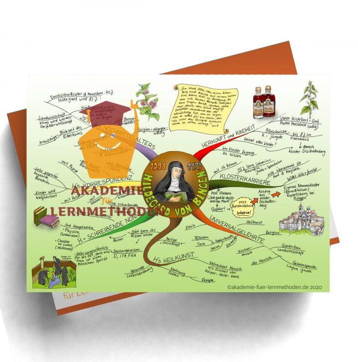 Mindmap über Hildegard von Bingen