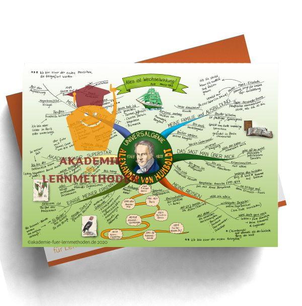 Mindmap zu Alexander von Humboldt