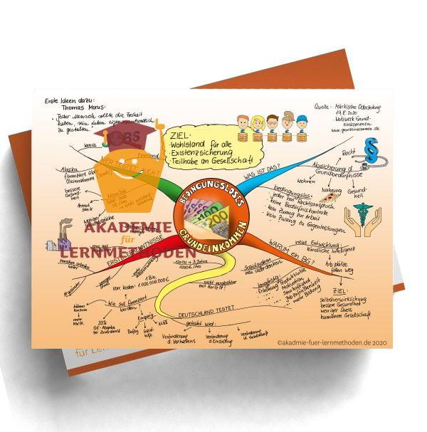 Mindmap zum Thema bedingungsloses Grundeinkommen