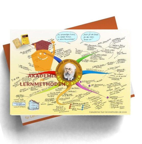 Mindmap zum Thema Konrad Duden.