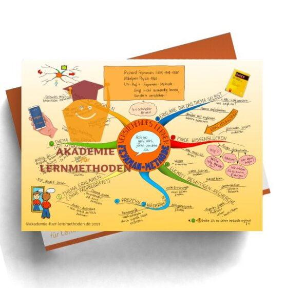 Mindmap zum Thema Verstehendes Lernen nach der Feynman-Methode