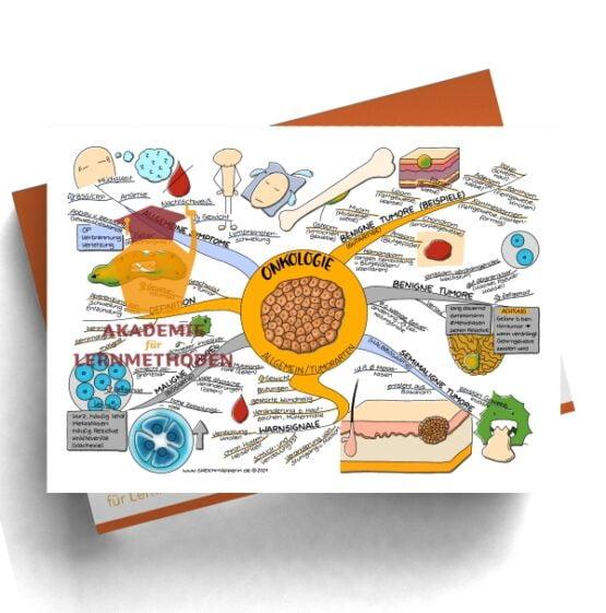 Mindmap zum Thema Onkologie-Allgemein, Tumorarten