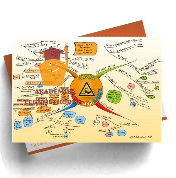 Mindmap zum Thema Säuren und Basen Teil 1