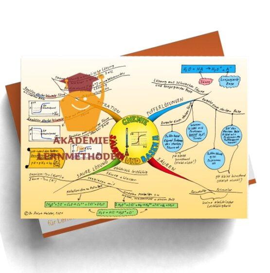 Mindmap zum Thema Säuren und Basen Teil 2
