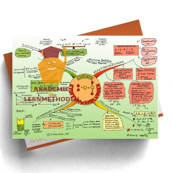 Mindmap zum Thema Stoffumwandlung