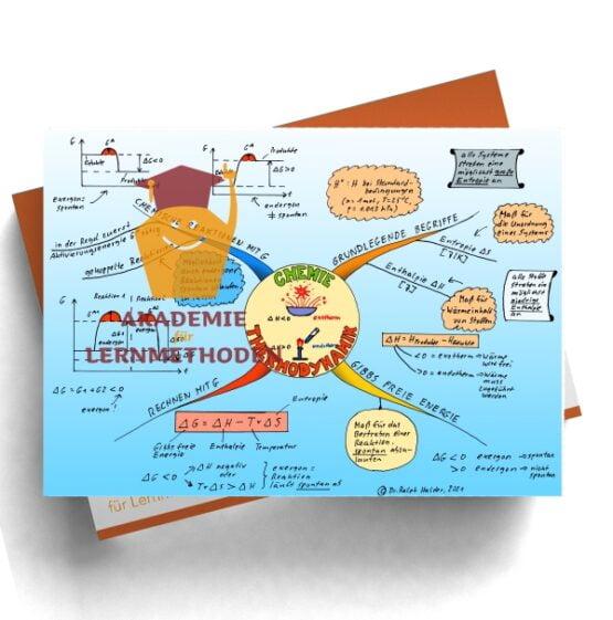 Mindmap zum Thema Thermodynamik