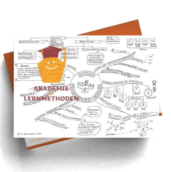 Mindmap zum Thema Grundlagen der Chemie. Schwarz-Weiß Variante