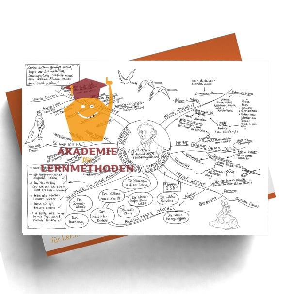 Mindmap zum Thema Hans Christian Andersen als Schwarz-Weiß Mindmap