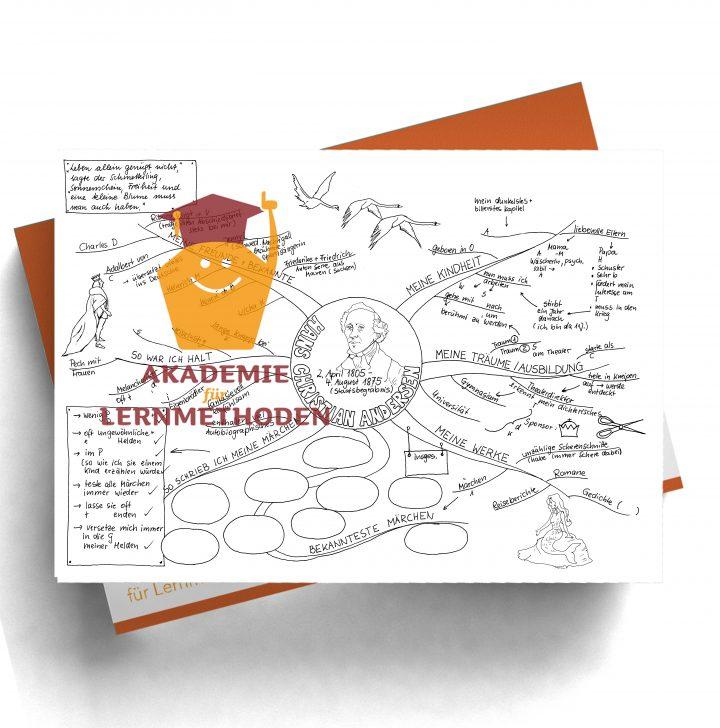 Mindmap zum Thema Hans Christian Andersen als Lückenmindmap