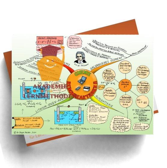 Mindmap zur Redoxreaktion Teil 2