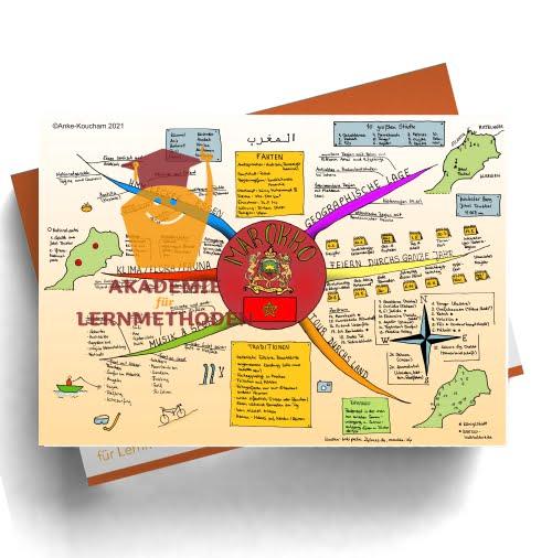 Mindmap von Marroko von Anke Koucham